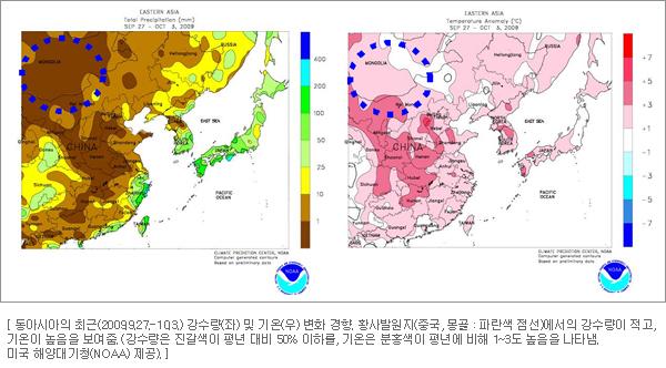 동아시아의 최근(2009.9.27.-10.3.) 강수량(좌) 및 기온(우) 변화 경향. 황사발원지(중국, 몽골 : 파란색 점선)의 강수량이 적고, 기온이 높음을 보여줌. (강수량은 진갈색이 평년 대비 50% 이하를, 기온은 분홍색이 평년에 비해 1~3도 높음을 나타냄. 미국 해양대기청(NOAA) 제공).