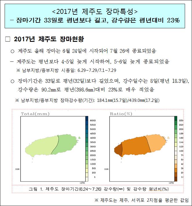 <2017년 제주도 장마특성>