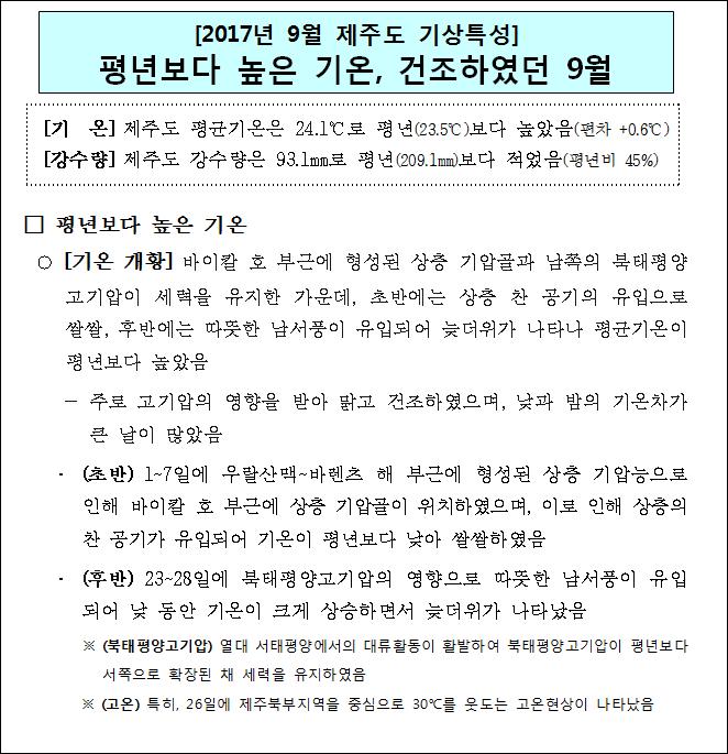 [2017년 9월 제주도 기상특성]