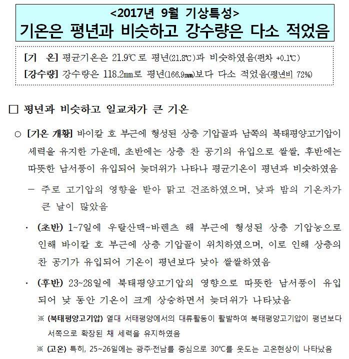 [보도자료] 광주전남 2017년 9월 기상특성