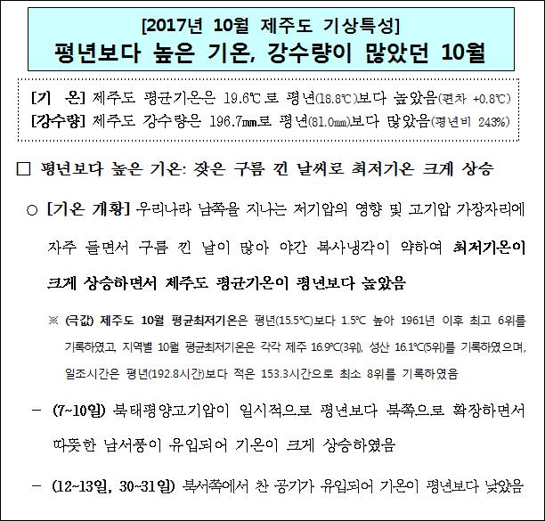 [2017년 10월 제주도 기상특성]