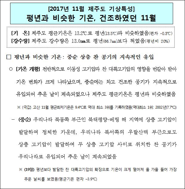 [2017년 11월 제주도 기상특성]